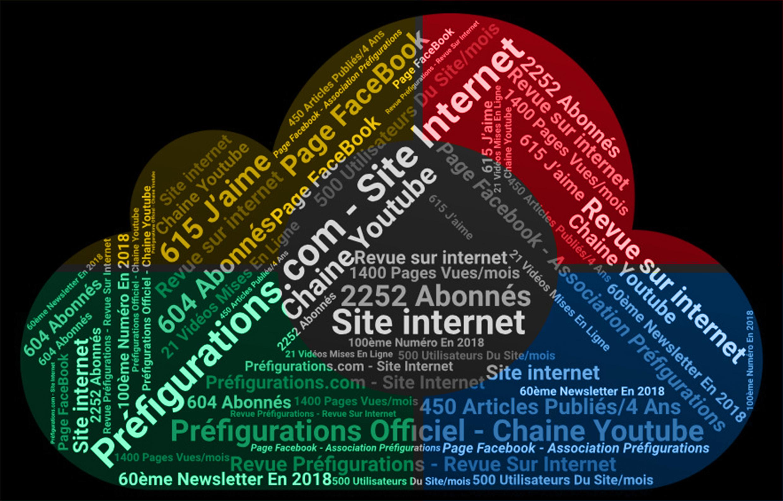 nuage de nuage-internet-abonnés-2018