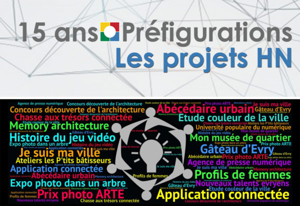 11-prefig-word-15-ans-LES-projets HN-2018-4tiers