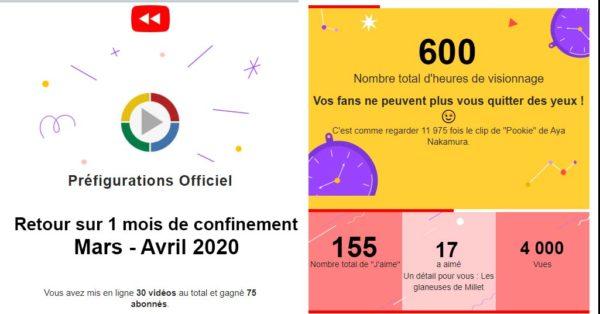 stats-youTube-2020-mars-avril-Prefigurations-v2