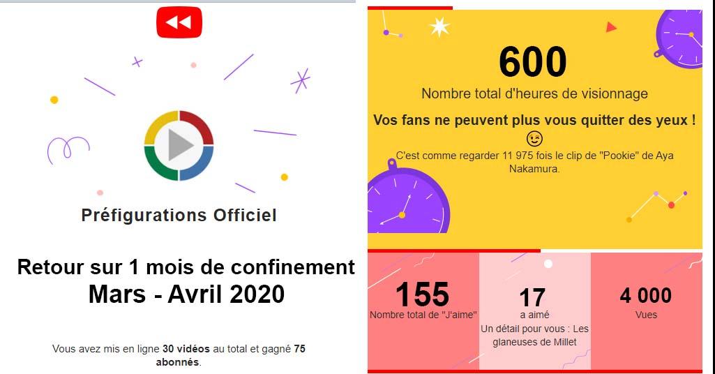 Notre chaine Youtube PREFIGURATIONS atteint 240 abonnés !